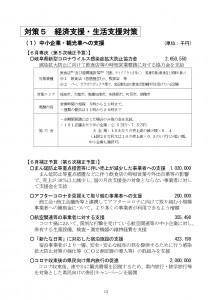 2-2 【資料2-2】対策案(第4波の終息を目指して) 06181230_page-0013